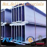 structural steel h beam a36 (IPE,UPE,HEA,HEB)