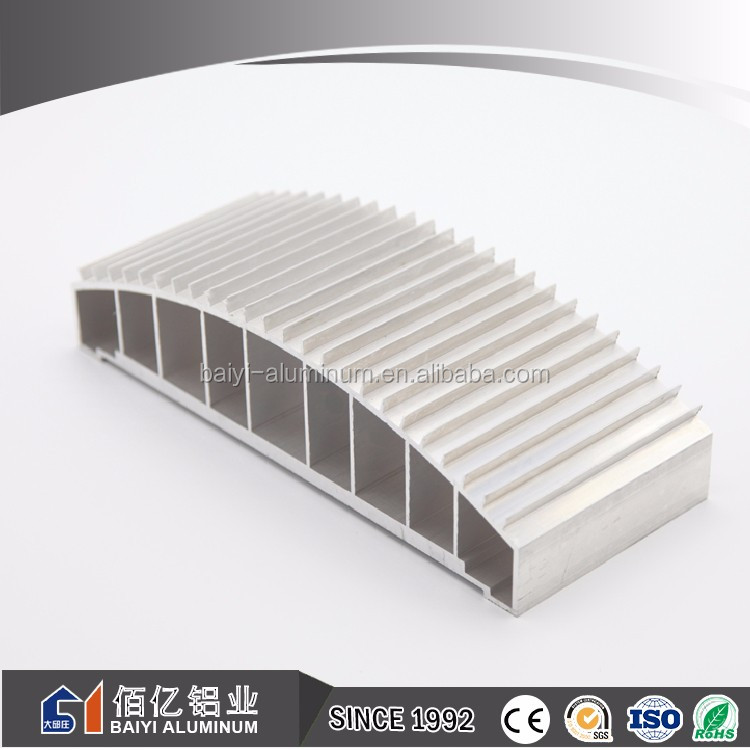 China supplier wholesales high corrosion resistance radiator aluminum