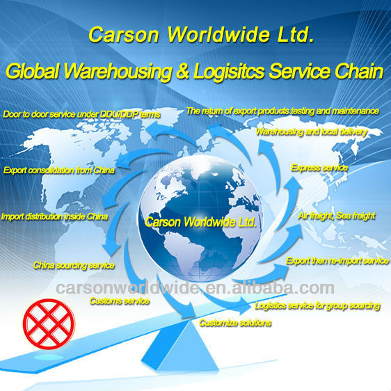 full container load fcl consolidation from china and international freight forwarder from China to USA