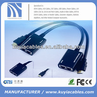 HDMI M/F TO RJ45 CAT5 CAT6 ADAPTER UP TO 3OM