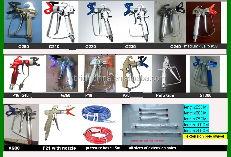 GR piston pump 490 495 airless paint sprayer factory selling