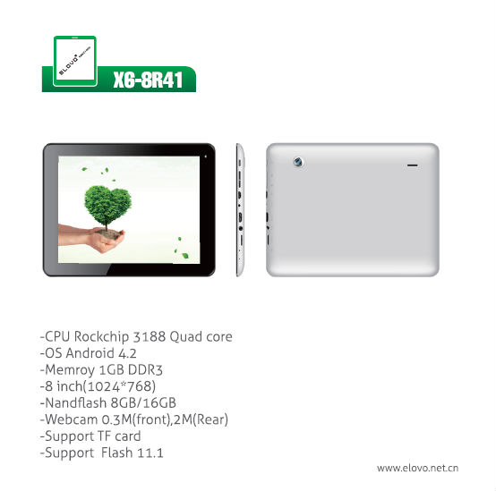 Android google pc with dual core cameras rockchip 3188 small form factor pc