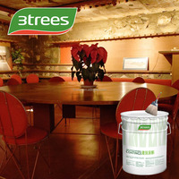 3TREES NC Transparent Finish Coating(free sample)