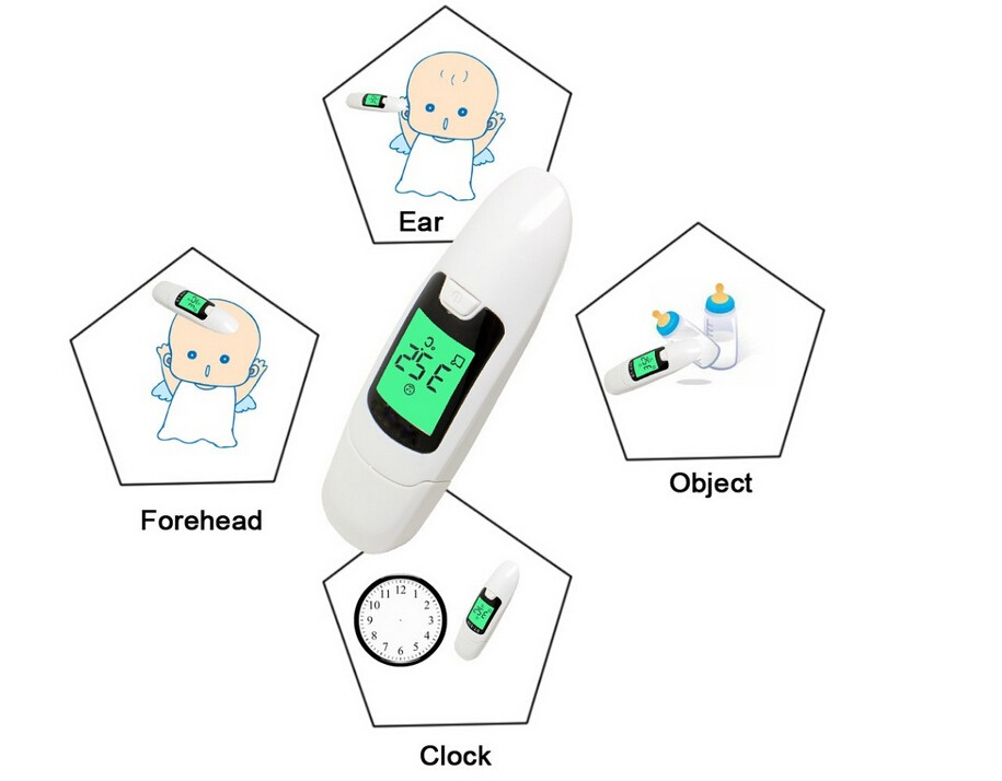 Smart Design Non-contact Forehead and Ear Thermometer for Baby and Kids