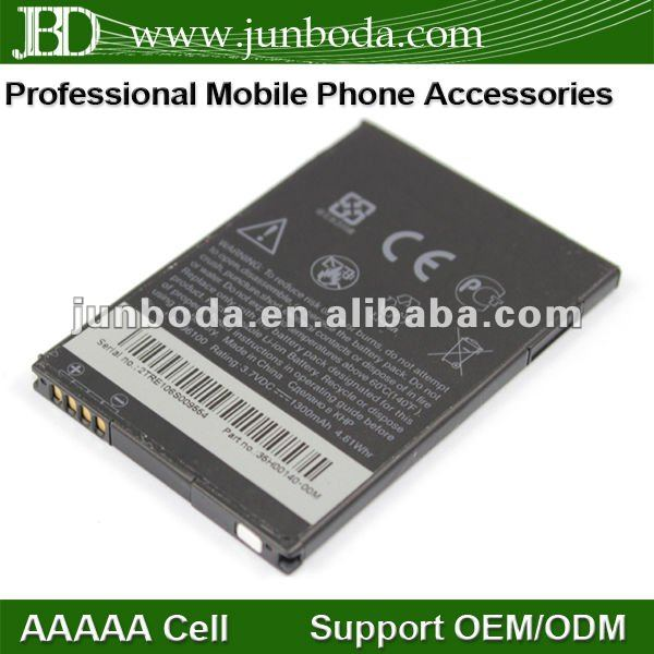 Hot selling for HTC DESIRE Z A7272 S510e backup battery