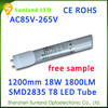 Supply High Power SMD2835 CE RoHS 1200mm price led tube light t8 20w