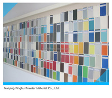Decorative Ral Colors Thermosetting Powder Coating