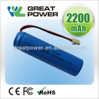 IEC62133 standard li-ion 18650 2250mah 3.7v high drain battery