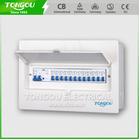 TOHBX Distribution Box Electrical With Good