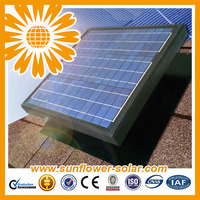 Greenhouse Solar Powered Attic Fan
