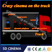 Continous Visitors Flow 5D Cinema Equipment Truck Mobile 5D Cinema With LED Advertising TV Outside