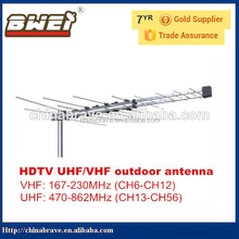 Full Channel 32E Outdoor Antenna With Factory Price