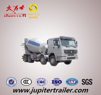 HOWO 8X4 Cement Mixer Truck For Sale