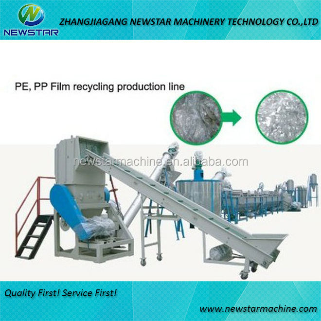 Hot selling waste plastic Pe Pp Film Recycling Washing Cleaning Line