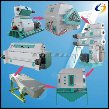 China full automatic complete 10t/h chicken feed pellet plant for African market