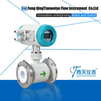 Stainless Steel acrylic magnetic flow meter