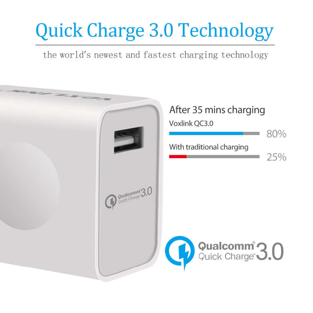 VOXLINK [Qualcomm certified] 18w quick charge 3.0 EU USB wall charger,Intelligent QC 3.0 Technology usb charging