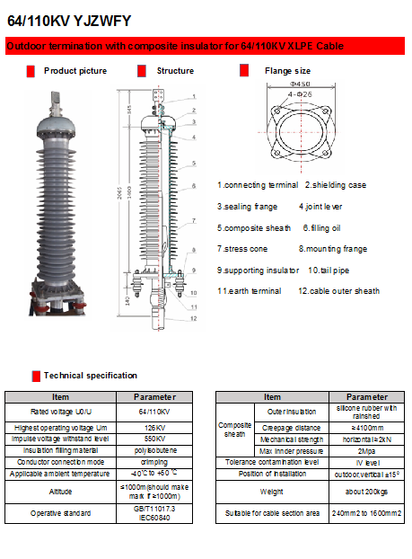 64/110KV Outdoor termination with composite insulator
