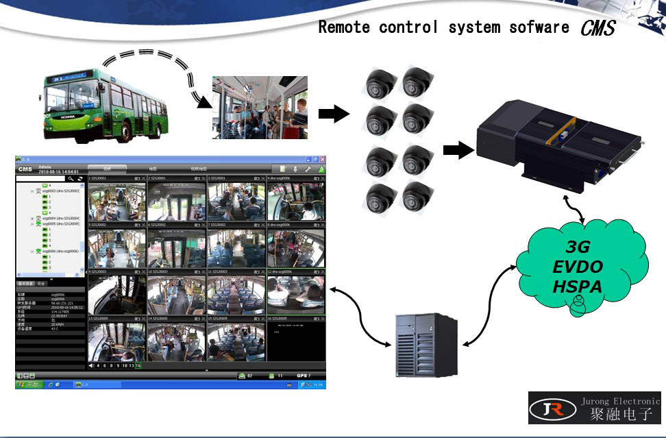 New product! Intelligent monitoring h 264 dvr manual