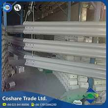 Coshare Imported Machine Produced Quiet Firm aashto m 180 guardrail