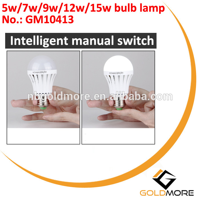 Ningbo Factory Supply Cheapest Price home led light bulbs
