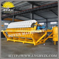Ceramic Disc Vacuum Filter Microfiltration Machine for Wastewater Treatment