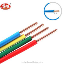 flexible multi stranded Market price copper wire 2.5mm