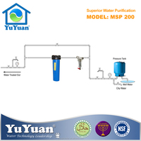 Best Price Non electricity Purifier Polypropylene Housing Water Filter