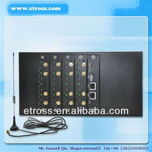 Wholesale Dinstar 16 Ports GoIP gsm voip Gateway, SIP / H323, hot!