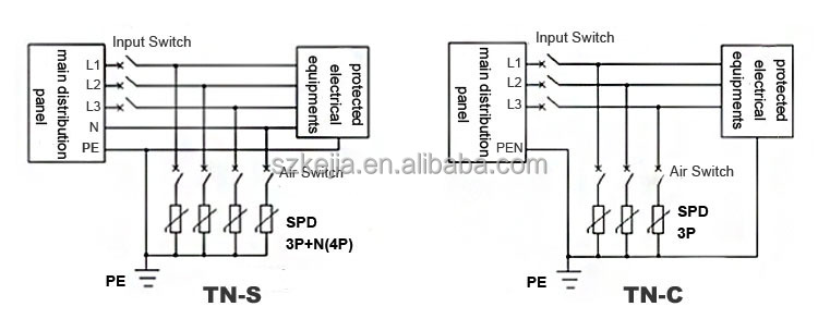 480v electrical drawings wiring diagrams html with T1 T2 Modular Surge Arrester Surge 1826212927 on Phase Synchronous Motor Wiring as well Other temco products furthermore 12 Leads Terminal Wiring Guide For Dual likewise Xo on a dry type transformer besides Isolation Transformer Wiring Schematic.
