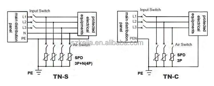 T1 T2 Modular Surge Arrester  Surge Protective Devices  Spd  25ka Per Pole 10  350us Waveform