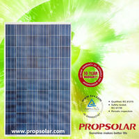 solar panel 100v For Home Use W ith CE,TUV,UL,MCS Certificates