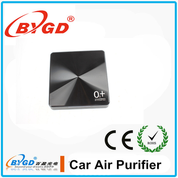 wholesaler in India mini portable car purifier