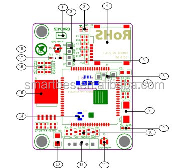Smart bes SIM808 development board, Instead of 908 GSM GPRS GPS positioning , SMS module