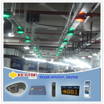KEYTOP Video Detector based Car Finding System
