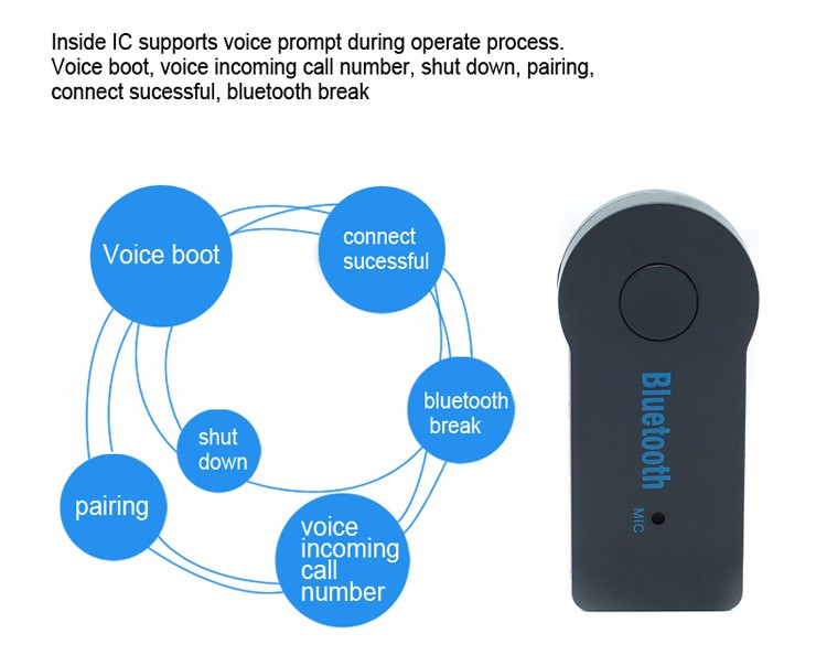 V3.0 Bluetooth Receiver with 3.5mm Output, Adapter for Aux Car, Speakers, Support Bluetooth Handfree.jpg