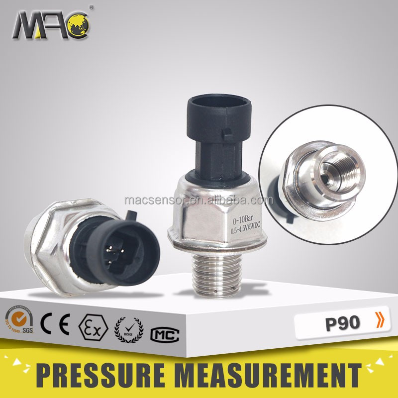 Absolute pressure transmitter price