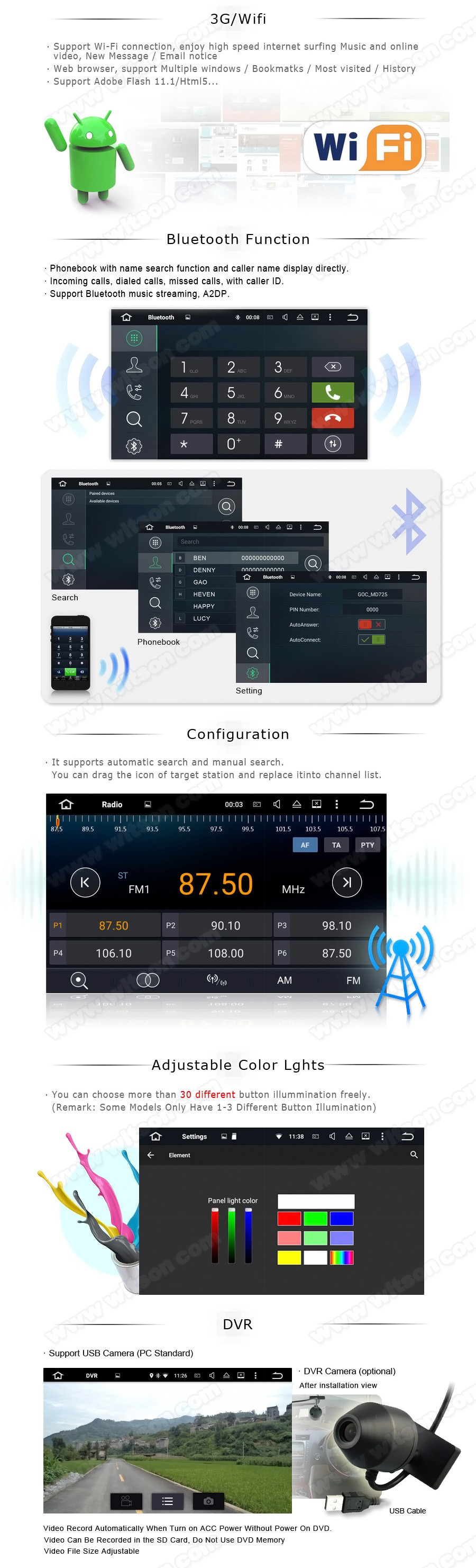 WITSON Android 5.1 CAR DVD PLAYER NAVIGATION For PEUGEOT 3008/5008 WITH CHIPSET 1080P 16G ROM WIFI 3G INTERNET DVR SUPPORT