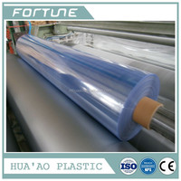 0.05MM~0.50MM PVC CLEAR PLASTIC BAG USED FOR MAKING BAGS