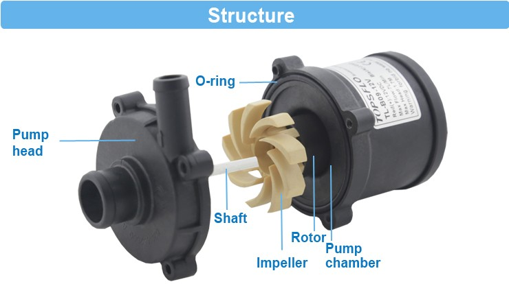 Centrifugal Silent Micro Pump Mini Pump Brushless Dc Pump