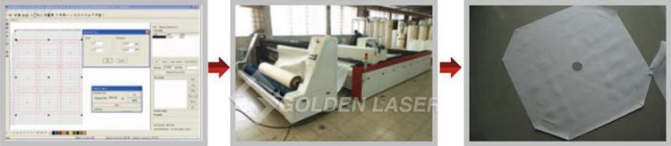 High Speed High Precision CO2 Laser Cutter for Filter Cloth Industry
