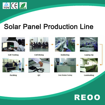 2017 NEW!!!Turnkey Basis 10 MW Solar Panel Production Line( Quality Warranty,Trainning, Commissioning))