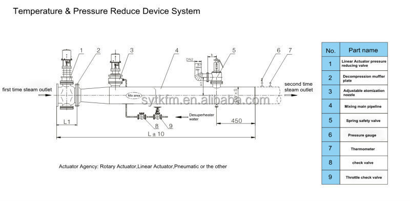 2017 tkfm city boiler branch pipeline use electric water pressure reduction regulator limiting. Black Bedroom Furniture Sets. Home Design Ideas