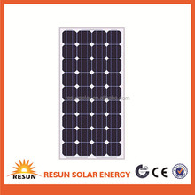 best price power 80w solar panel