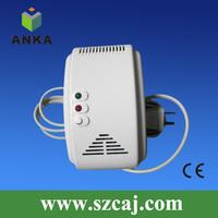 Low Price Kitchen Carbon Monoxide Detector
