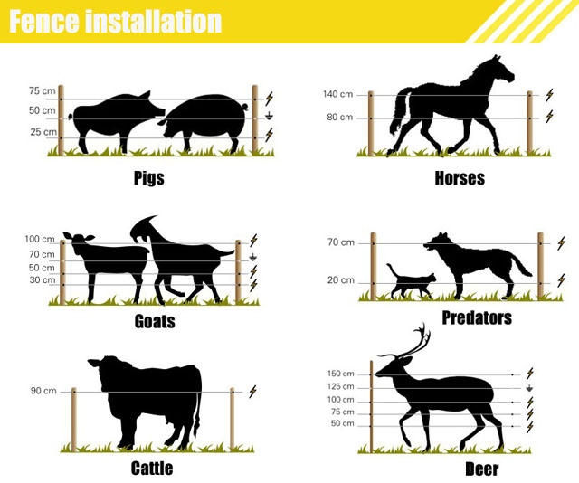 High Voltage Animal Solar Electric Fence Energizer For