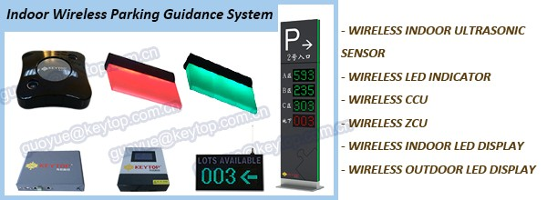 KEYTOP Wireless Ultrasonic Detector with LED Indicator use for indoor car park with good price