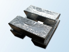 Rare Earth Metal-High Quality Dysprosium Metal
