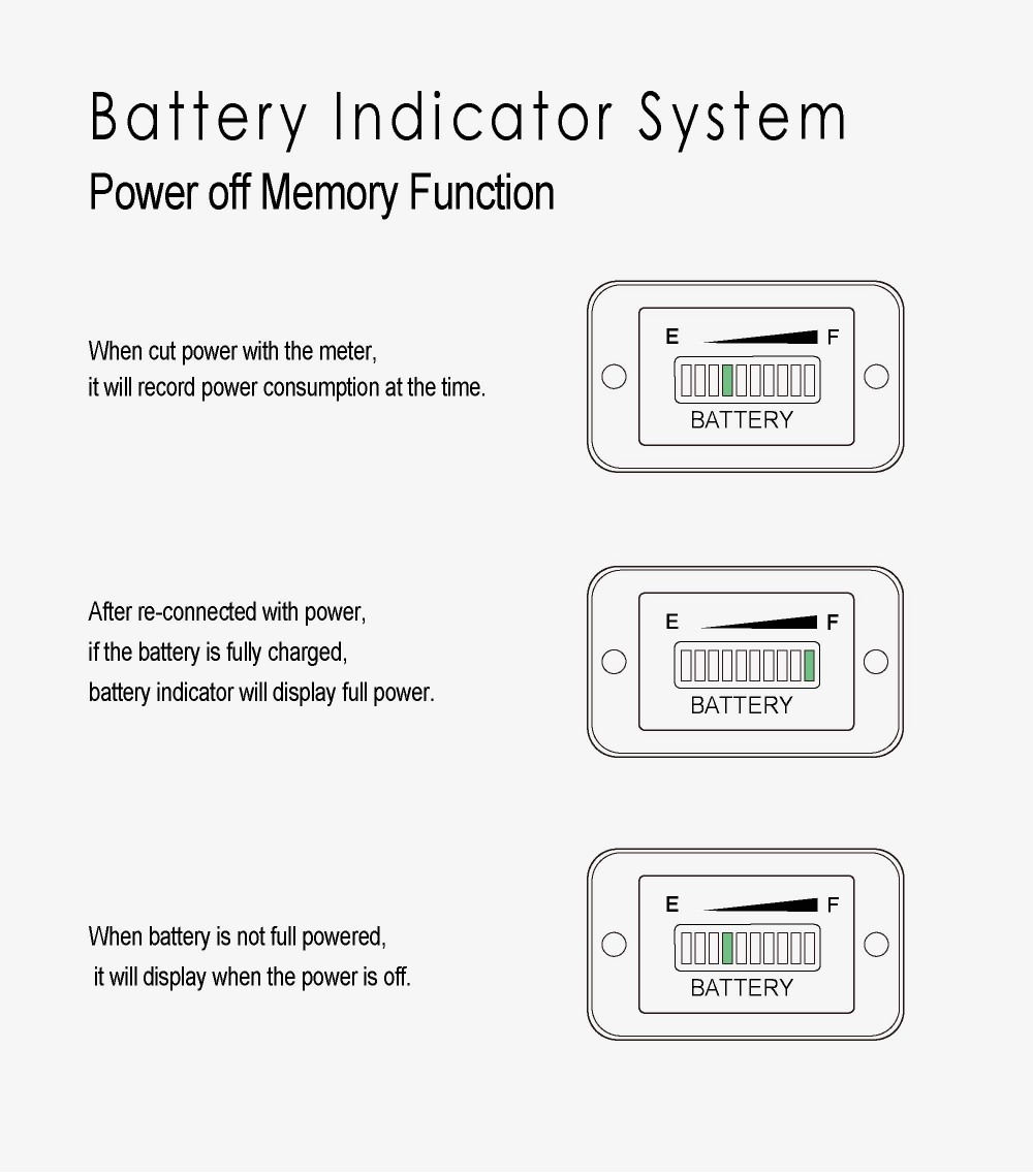 Lead acid storage battery Battery Indicator 12V 24V 36V 48V 72V