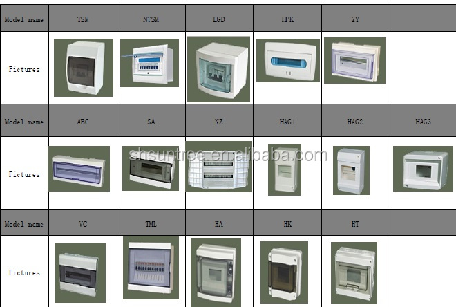 Ip66 Metal Electrical Panel Box Sizes Buy Electrical